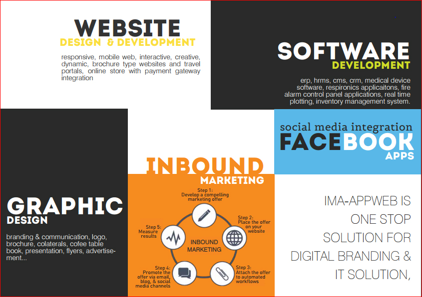 Best Digital Marketing Agency in Delhi